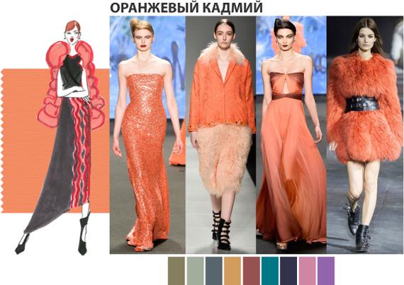 Кадмий оранжевый цвет