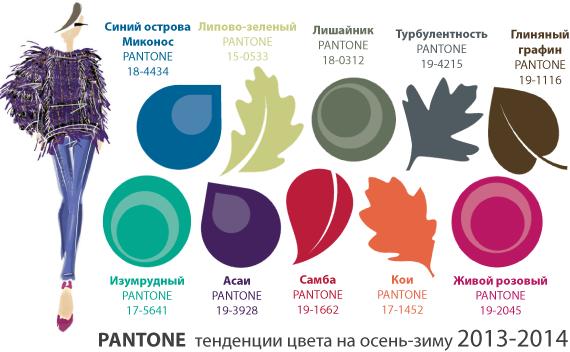 Модные цвета осень-зима 2013-2014 фото