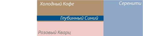 Модные цвета весна-лето 2016. Сочетание цветов