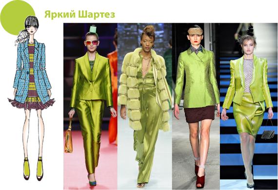 Модный салатовый цвет 2012