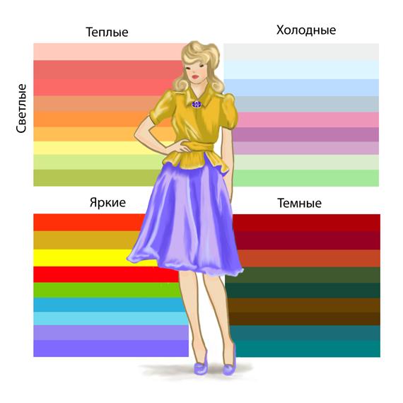 http://lookcolor.ru/images/cvet_v_odejde/cveta_dlja_vesny.png