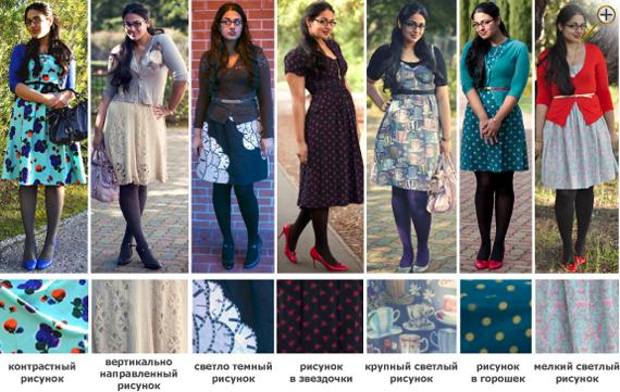Иллюзия рисунка платья