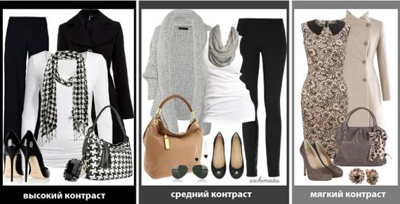 Сочетания цвета в одежды по светлоте