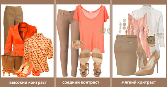 Сочетание цвета одежды по насыщенности