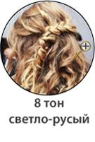 Светло-русый оттенок волос фото