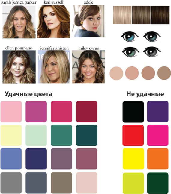 Тип внешности лето цвет волос картинки