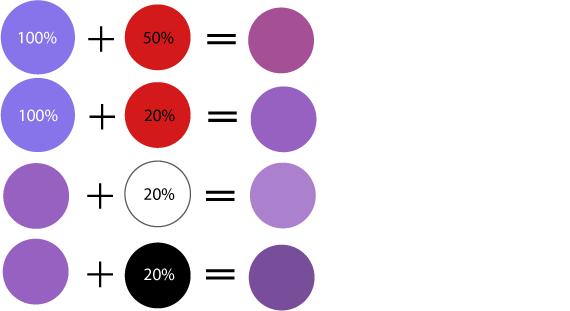 Как получить фиолетовый цвет из акварели