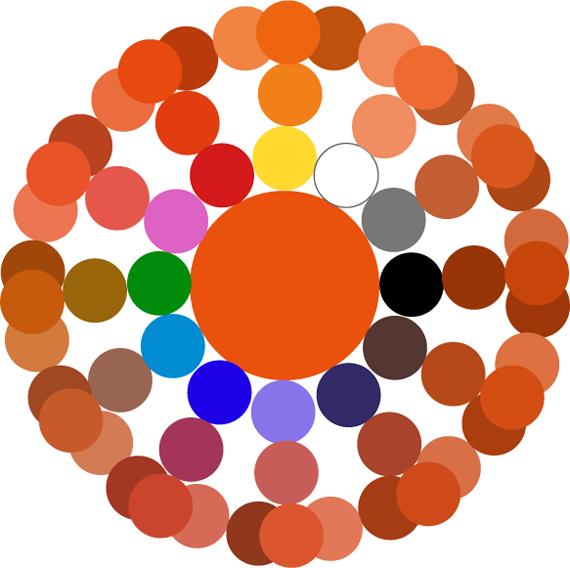 Как сделать оранжевый цвет как сделать оранжевый цвет