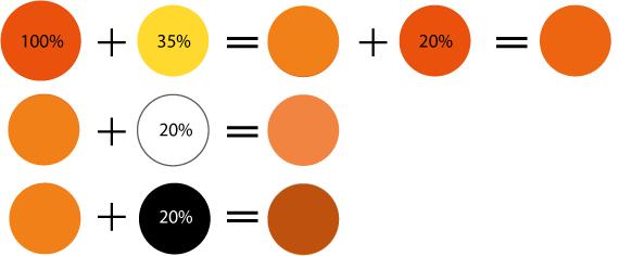 Как получить оттенки оранжевого, смешивая краски. Дополнения к схеме