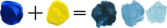 Как получить синий цвет, смешивая краски