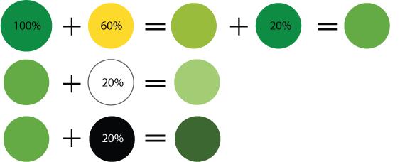 Как смешать салатовый цвет