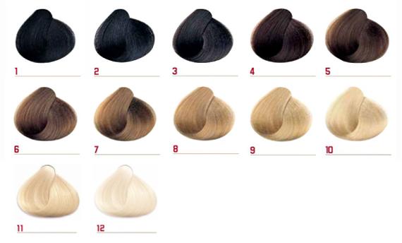 Тоны краски для волос