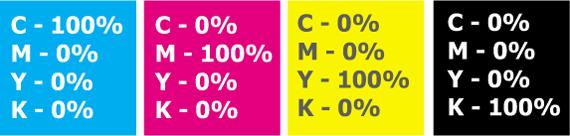 Модель CMYK